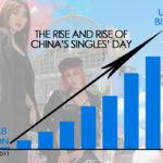 APAC-News-China-Singles-Day-Sales-Graph-2011-2019